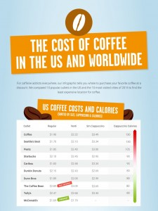 coffee-cost-usa-and-worldwide_Fotor